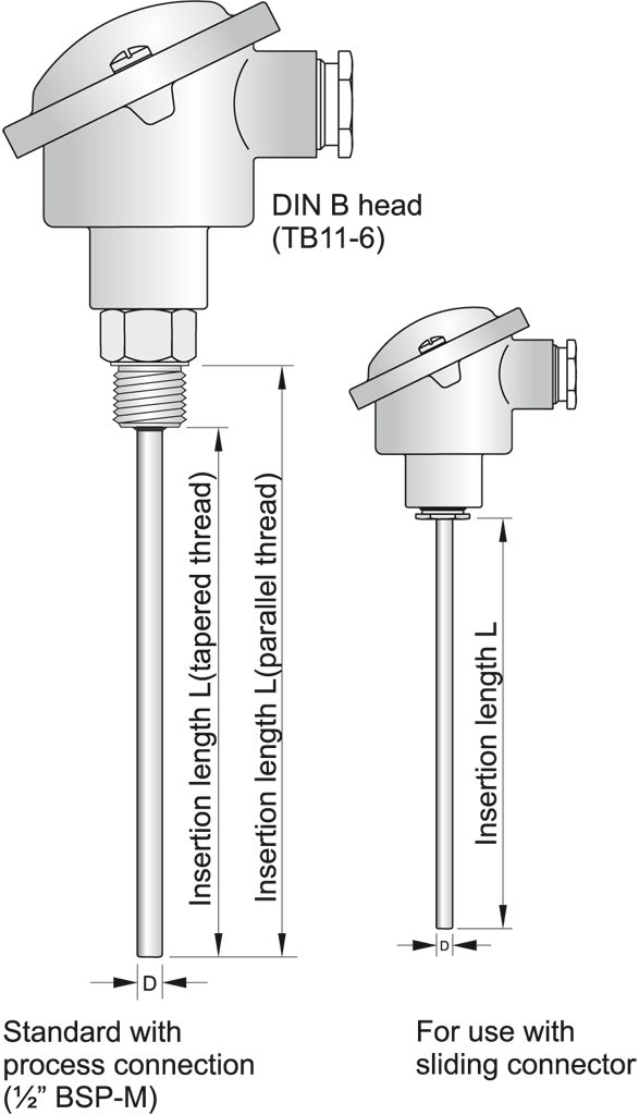 Sheathed thermocouple with connection head